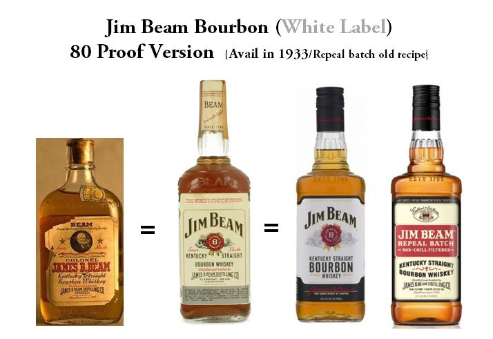 Original Version of   James Beam   in 1933, 1980's Version of   Jim Beam White   and both the current bottle for   Jim Beam White   and the   Jim Beam Repeal Batch   (using the Original recipe and Non-Chill filtered). All four versions are Bottled at  80 Proof  and  Aged 4 Years .