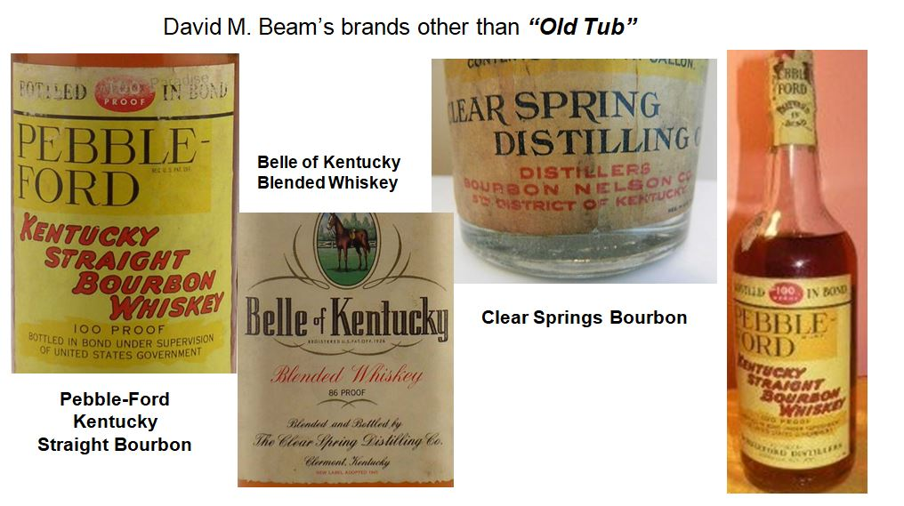 """David M. Beam's   brands other than   """"Old Tub,""""   were   Pebble-Ford   Kentucky Straight Bourbon,   Belle of Kentucky   Blended Whiskey and   Clear Spring Bourbon"""