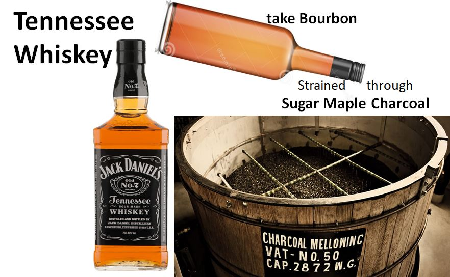 Tenn Whiskey slide.JPG
