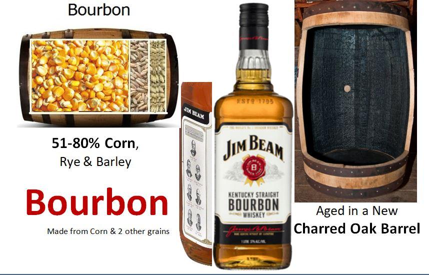 Bourbon slide.JPG