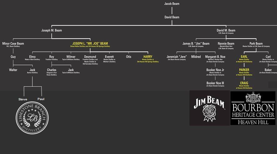 Beam Tree.JPG