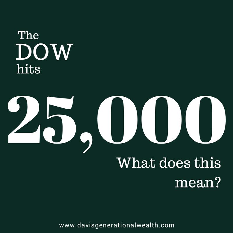 Dow 25k