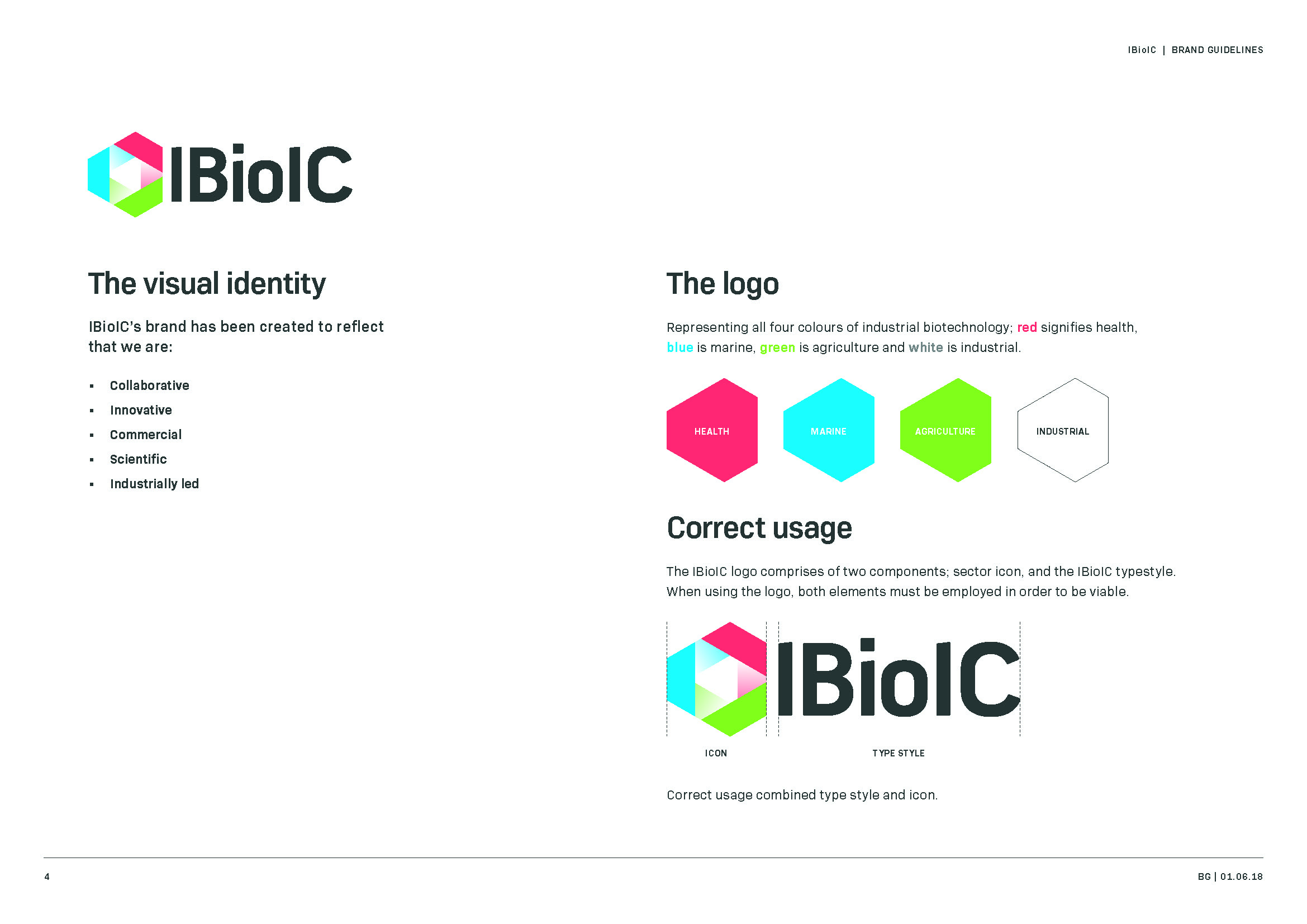IBioIC_Brand_Guide_Page_04.jpg