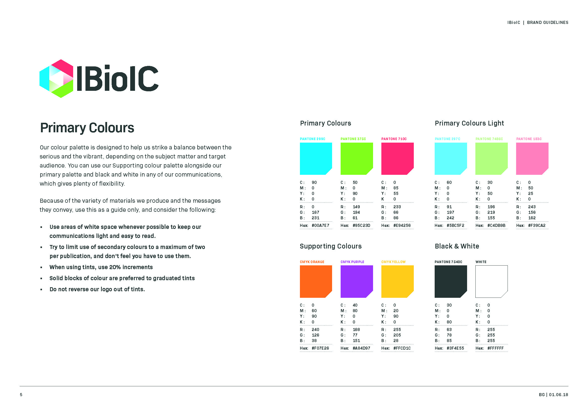 IBioIC_Brand_Guide_Page_05.jpg