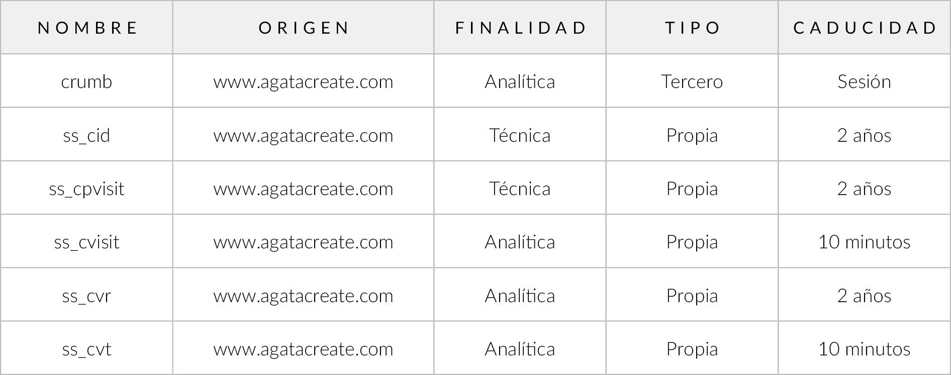 disclaimer_tabelle_es.jpg