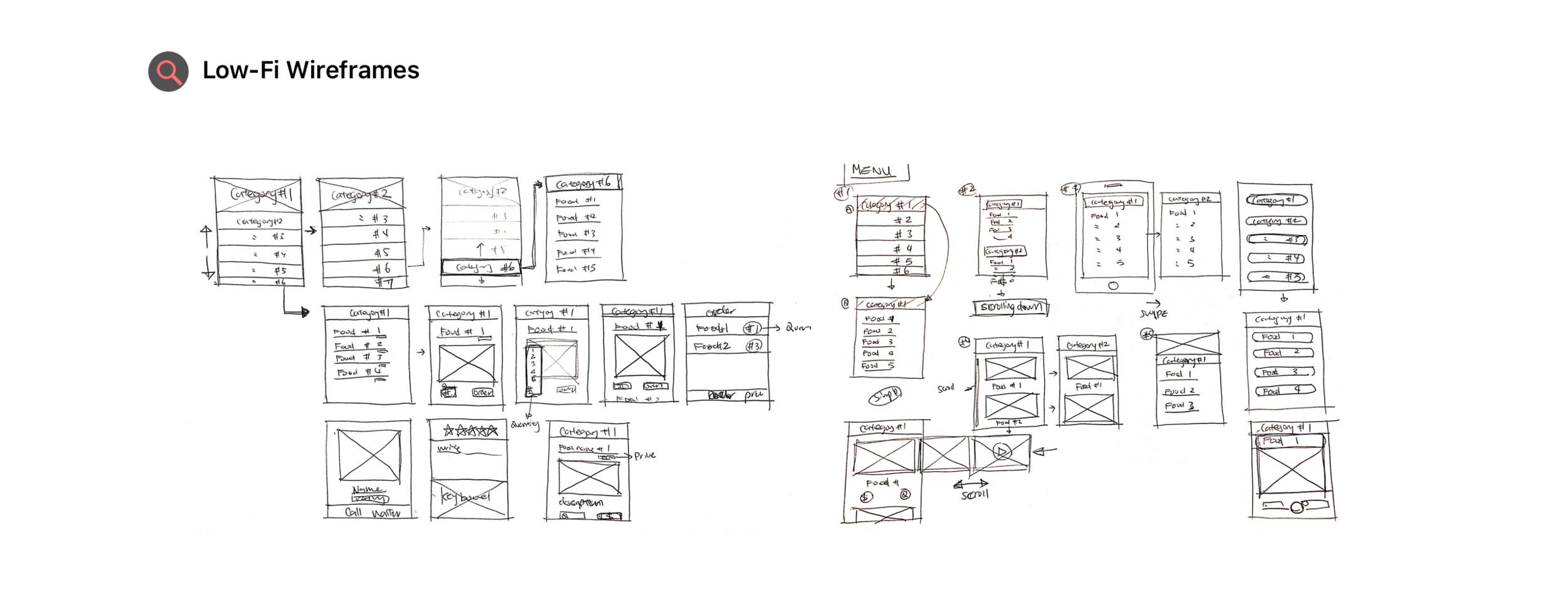 proces copy.png