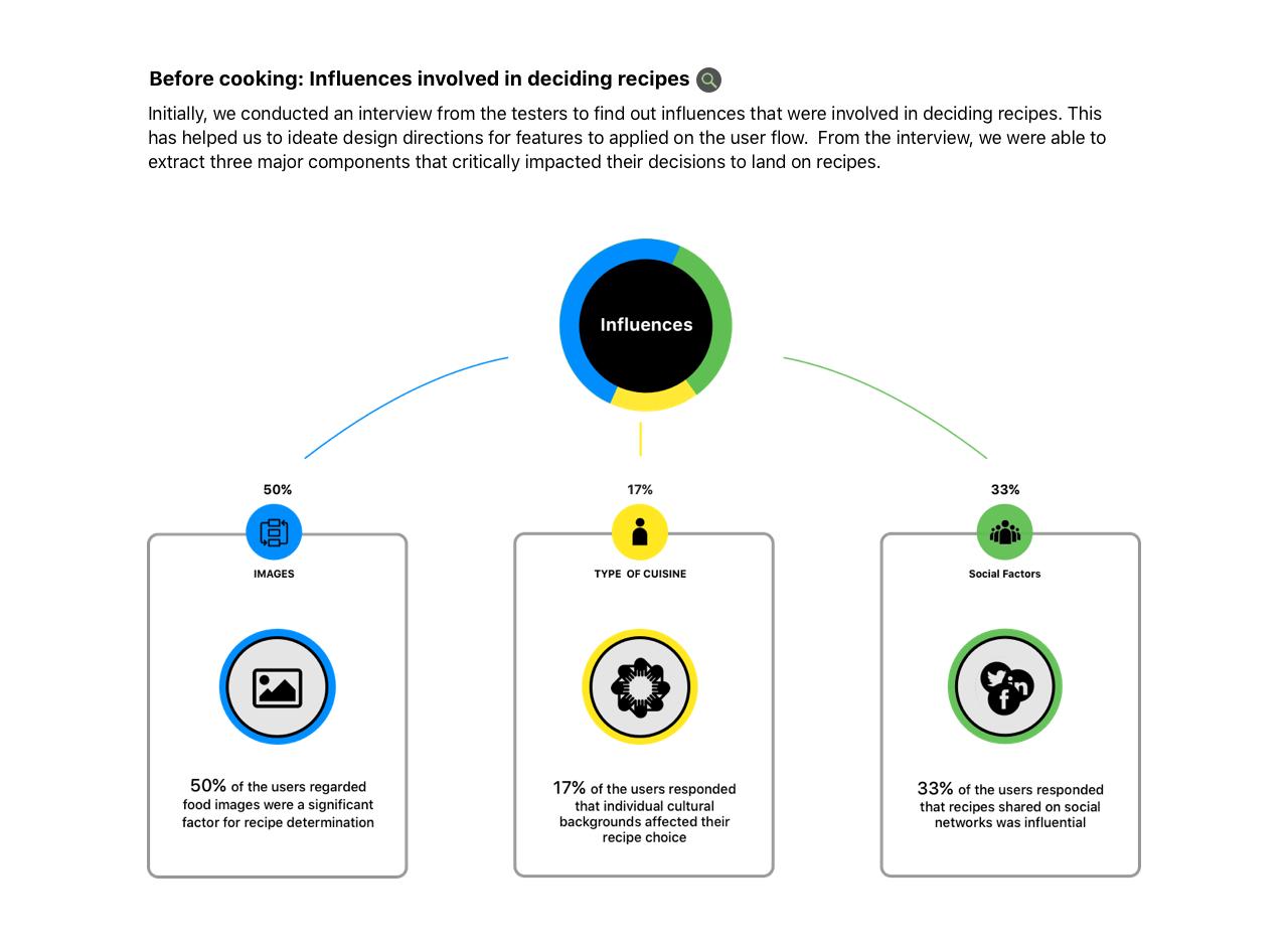 Behavior Pattern Research@1x.png
