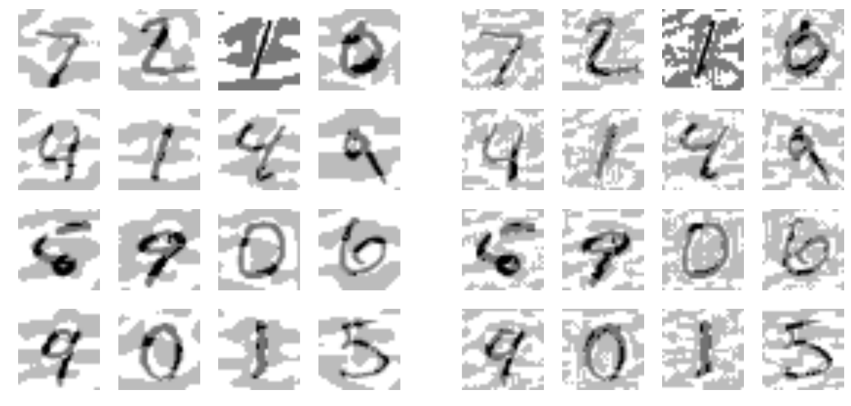 (a) FGSM-perturbed examples for standard discriminator (b) FGSM-perturbed examples for GAN-trained discriminator  Figure 2: FGSM-produced adversarial examples