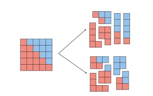 Figure 1: A sample 5 × 5 territory, with two different gerrymandering approaches.