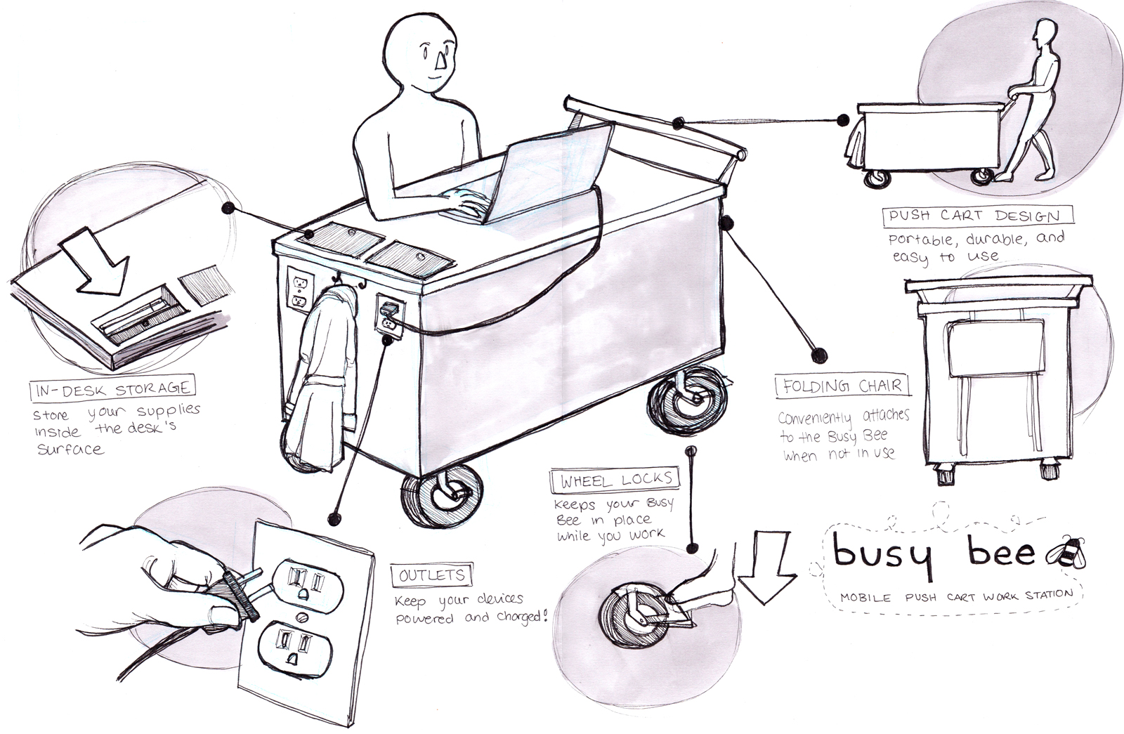 Busy Bee - Mobile Workspace Concept (2015)