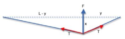 "0    false          18 pt    18 pt    0    0       false    false    false                                         /* Style Definitions */ table.MsoNormalTable {mso-style-name:""Table Normal""; mso-tstyle-rowband-size:0; mso-tstyle-colband-size:0; mso-style-noshow:yes; mso-style-parent:""""; mso-padding-alt:0in 5.4pt 0in 5.4pt; mso-para-margin:0in; mso-para-margin-bottom:.0001pt; mso-pagination:widow-orphan; font-size:10.0pt; font-family:""Times New Roman""; mso-ascii-font-family:Cambria; mso-ascii-theme-font:minor-latin; mso-hansi-font-family:Cambria; mso-hansi-theme-font:minor-latin;}      Fig. 3.5. Forces exerted by indented tennis racquet strings"