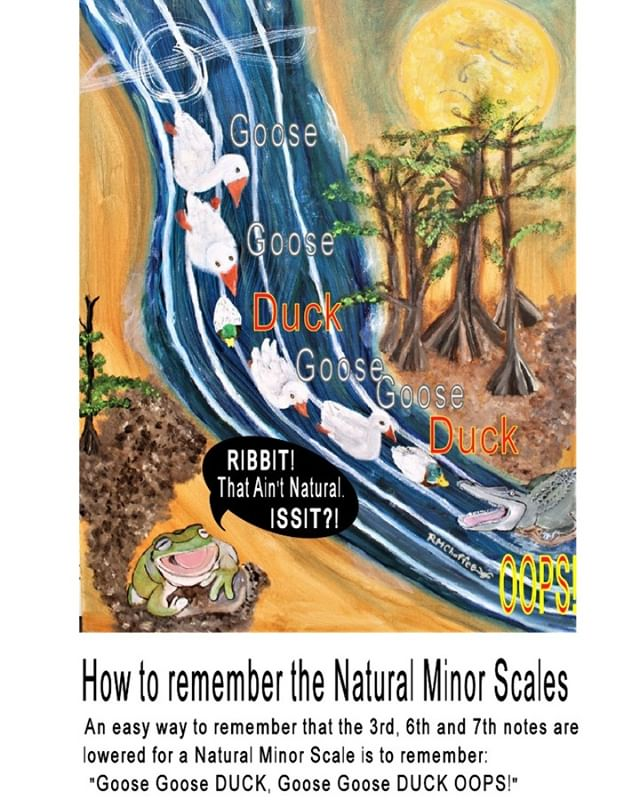 How to Remember your Natural Minor Scales. #Musiclessons #minorscales #musicteachers #violinplayers #fluteplayers #clarinetmemes #trumpetmemes  #celloplayer  #saxophoneplayer #pianoscales #pianoplayers #jazzmusicians