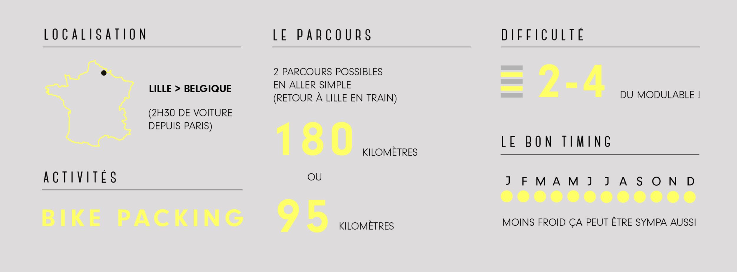 Waffle Ride, week-end vélo en Belgique