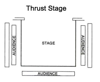 thrust stage.jpg
