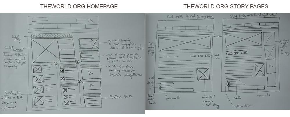 world_wireframe_sketches.jpg