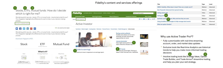 fidelity_content_spectrum.jpg