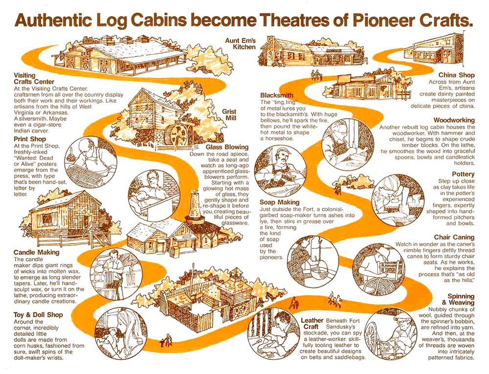 Frontier Trail  brochure, 1971.