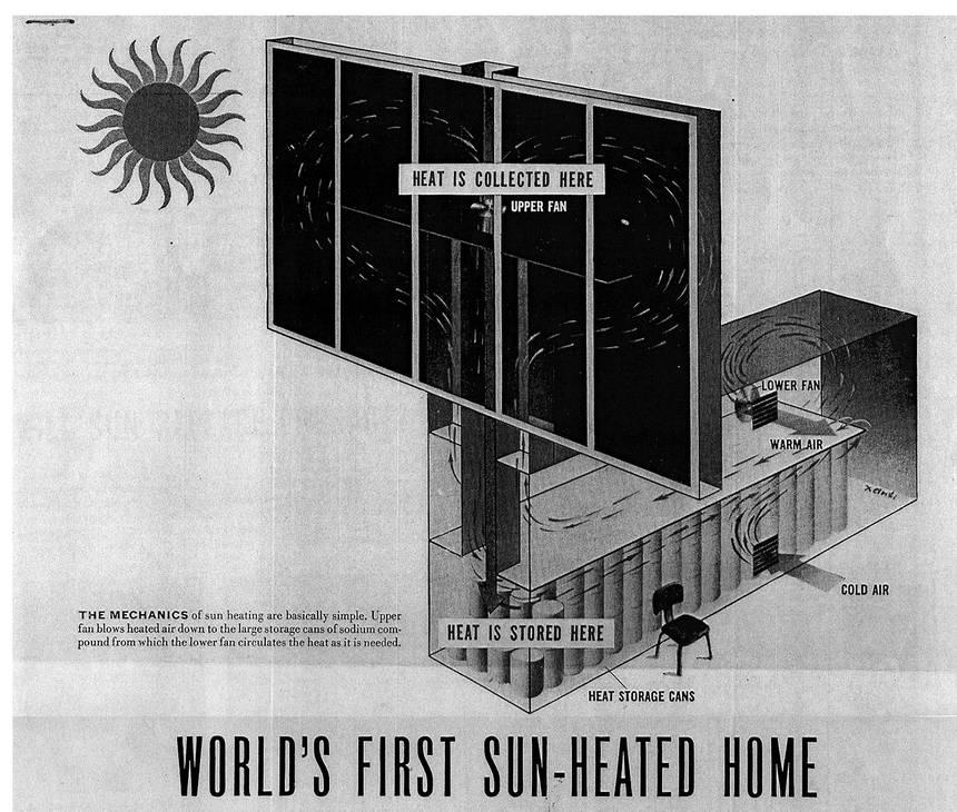"Fig. 22: Eleanor Raymond. Dover ""Sun House,"" 49 Powisset Street, Dover, Massachusetts, 1948. Popular Science, March 1949, mechanical illustration. Popular Science Archives."