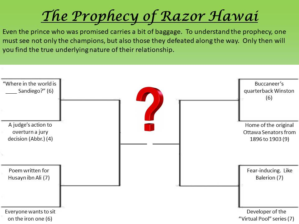The Prophecy of Razor Hawai.jpg