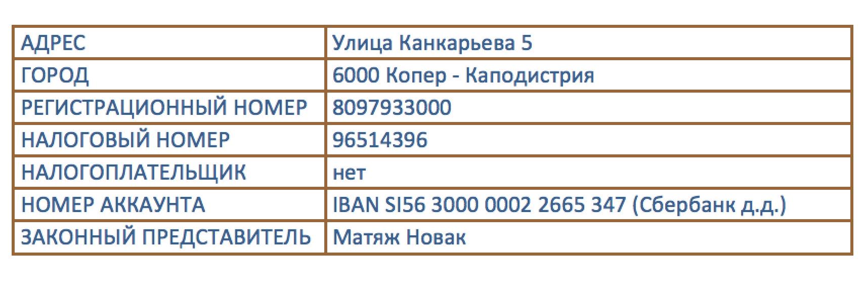 Osebna izkaznica RUS.jpg