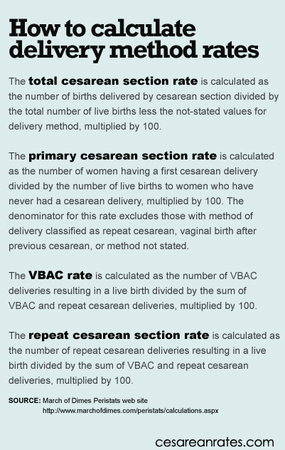 how_to_calculate_delivery_rates.jpg