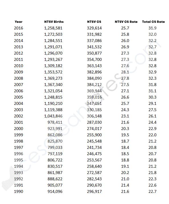 NTSV-data-table.jpg