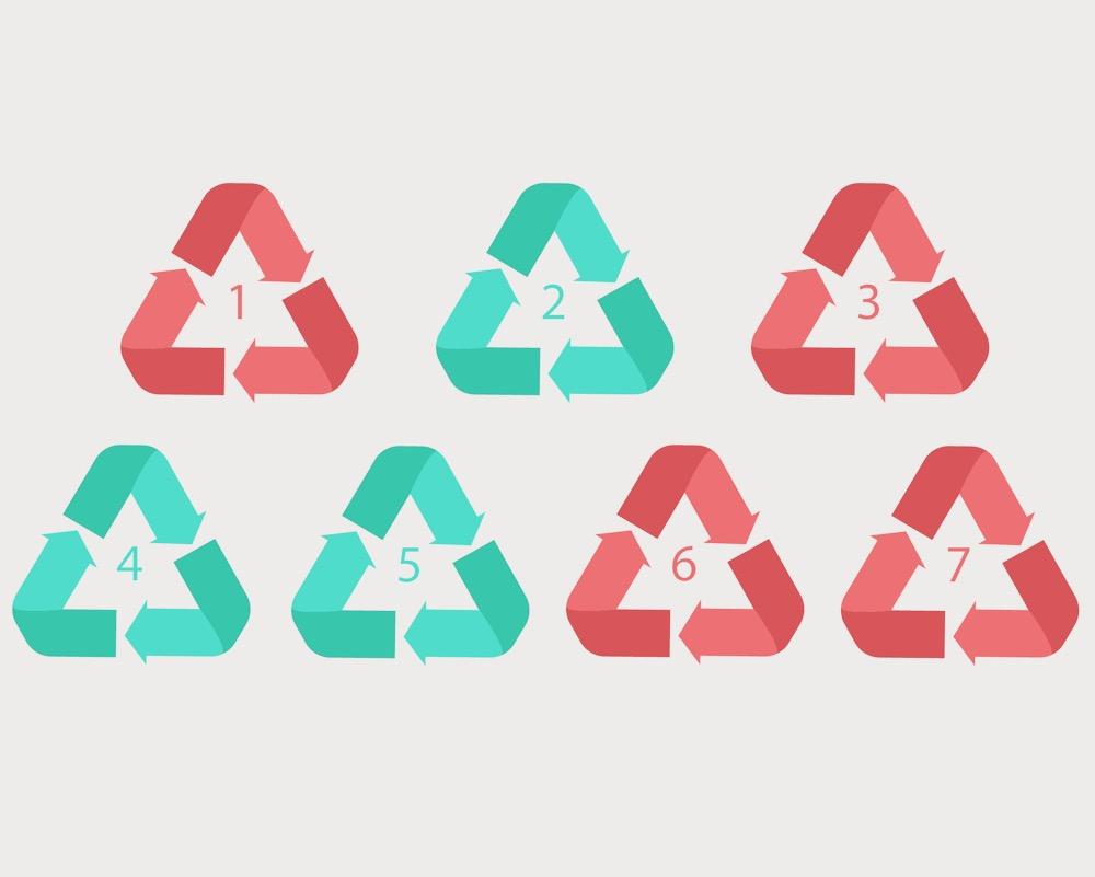 Plastics numbers