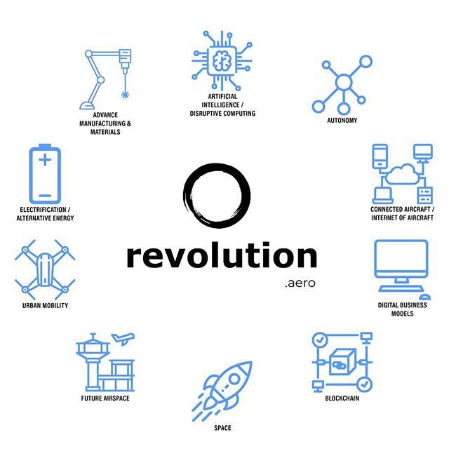 New to Revolution.Aero?  Here's what we do!  #revolutionaero #futureishere #urbanairmobility #electricaircraft #futureofmobility #flyingtaxi #businessaviation