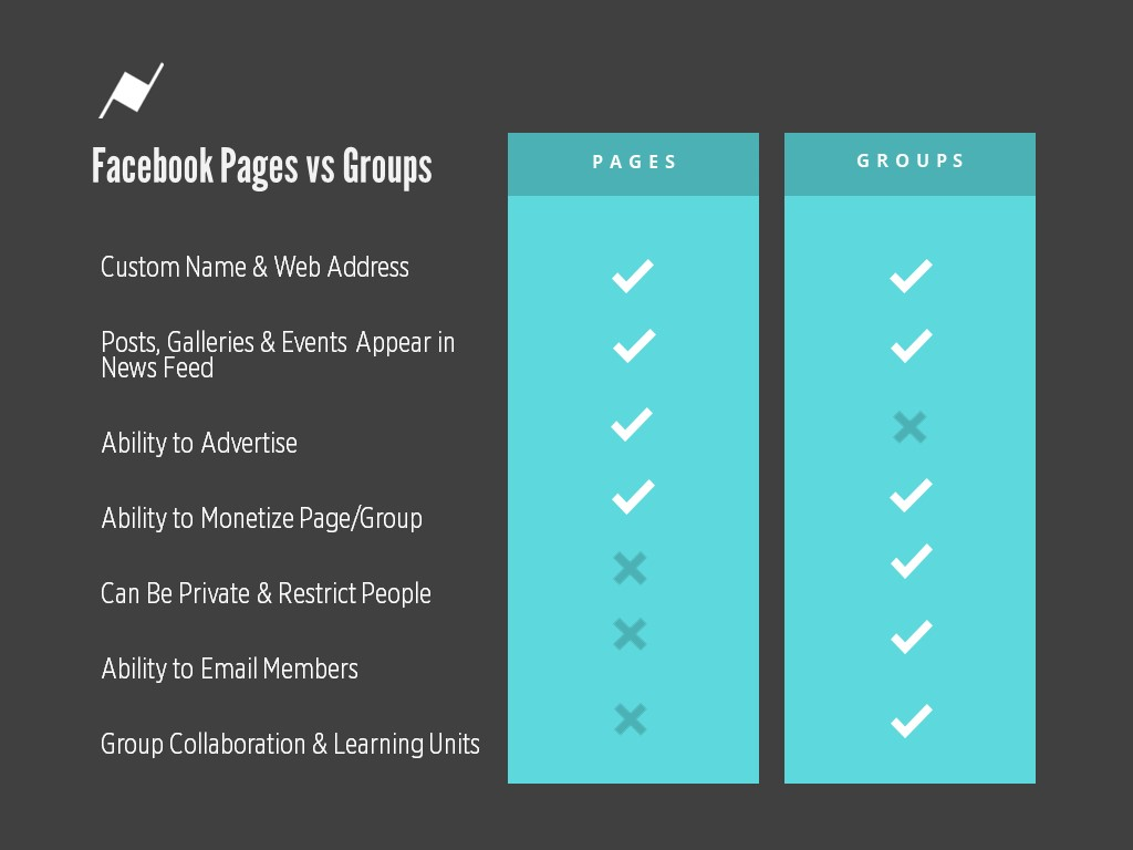 groups vs pages 2.jpg