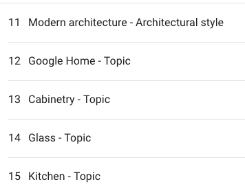 numbers 11 to 15 when I typed in Custom Home Building