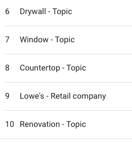 numbers 6 to 10 when I typed in Custom Home Building