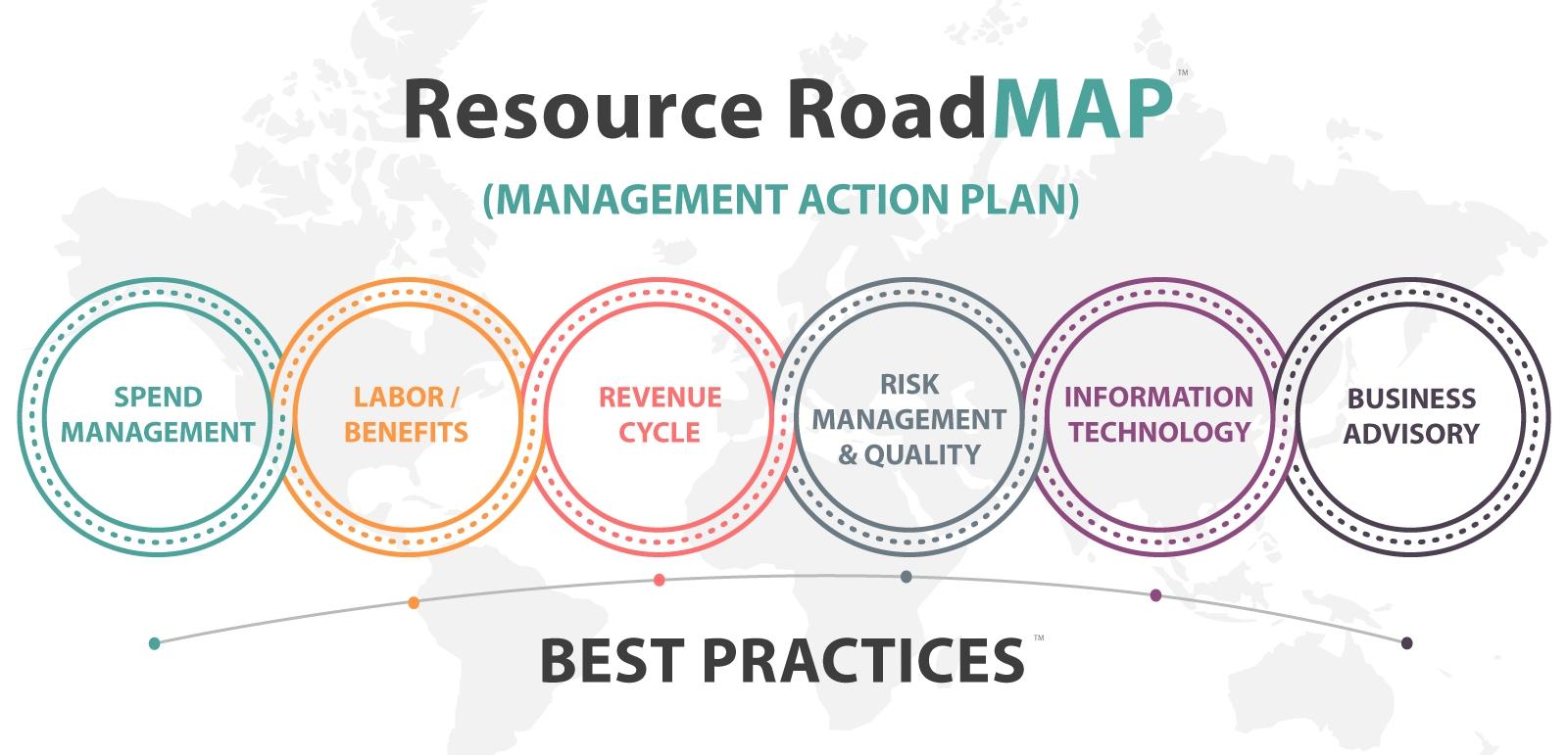RoadMap-to-Success.jpg