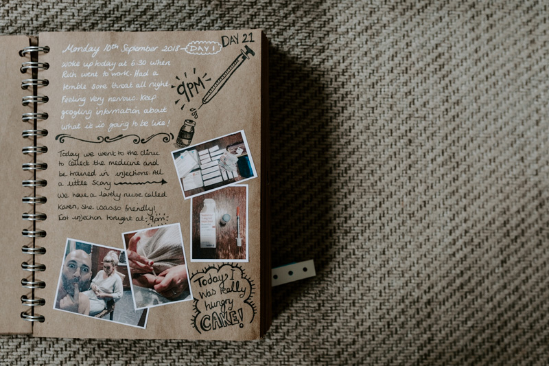 The diary I lovingly and obsessively created when we finally started our IVF journey in September 2018.