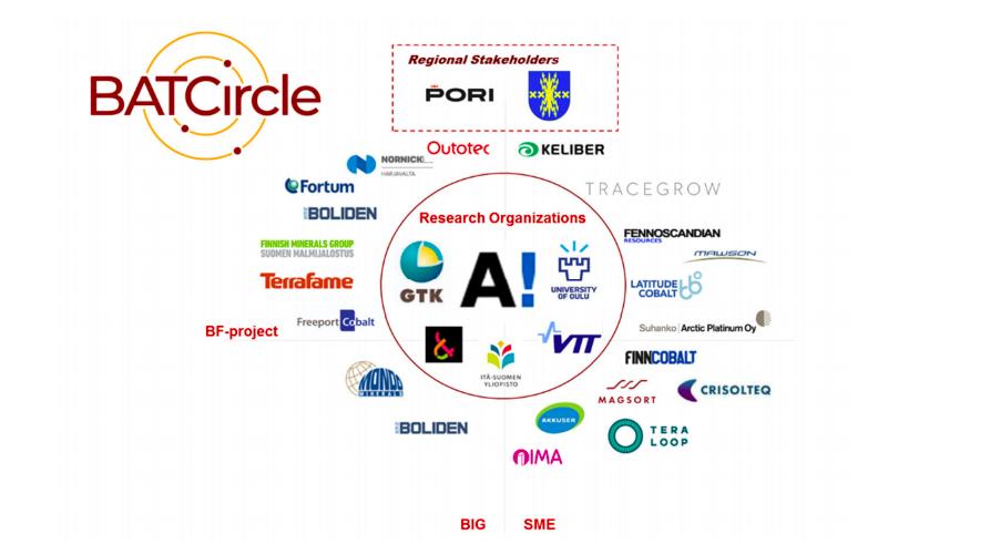 BATCircle consortium IMA