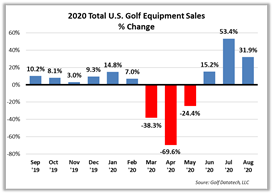 2020equipmentsales.png