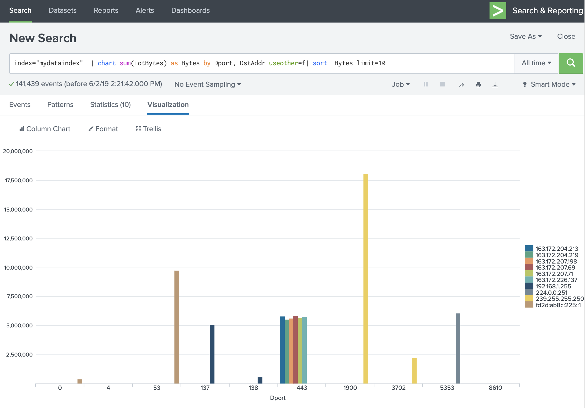 Getting Started With Splunk: Basic Searching & Data Viz