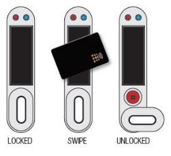Smart Tag Locker Locks