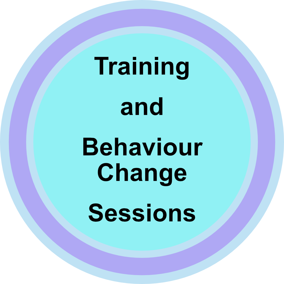 training-behaviour-change-sessions.png