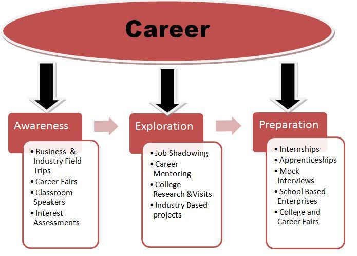 career.2.JPG