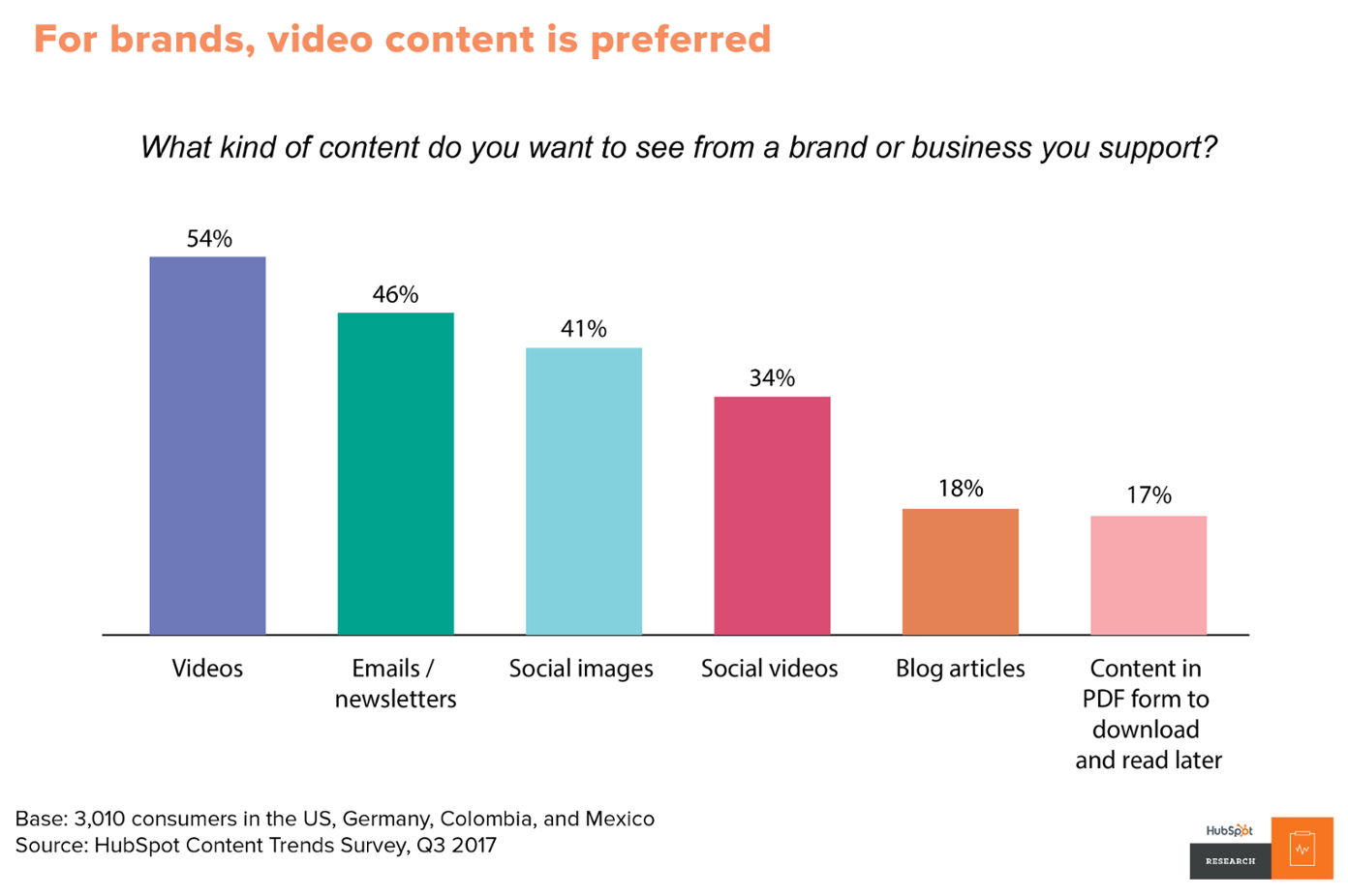 we can help you - create a video strategy