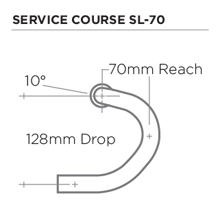 ServiceCourse_SL70_drop.jpg