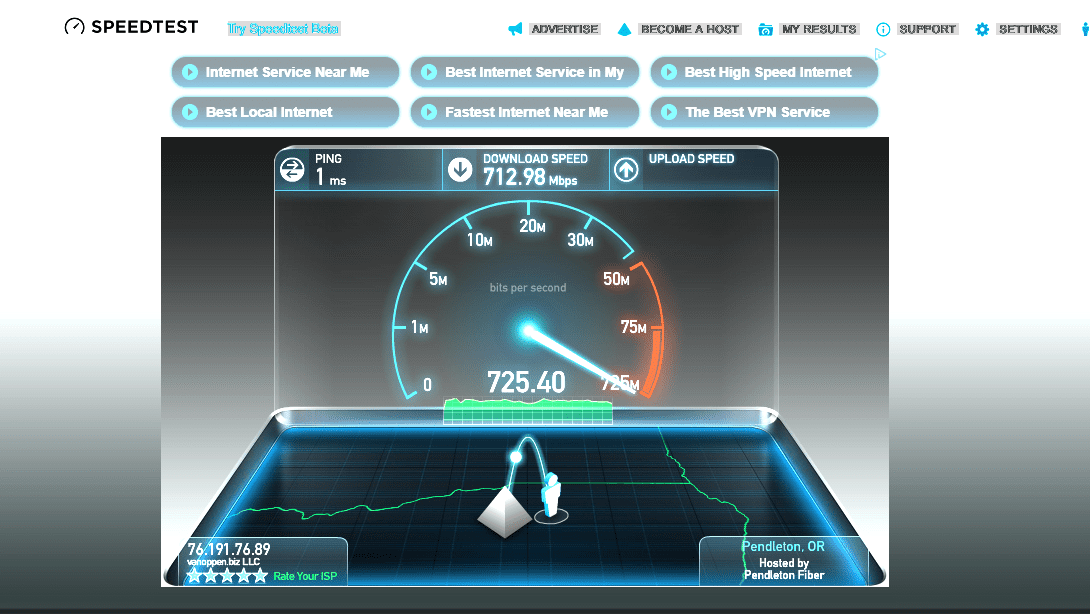 Actual results from a user on our uncapped 200Mbps package! Wow!