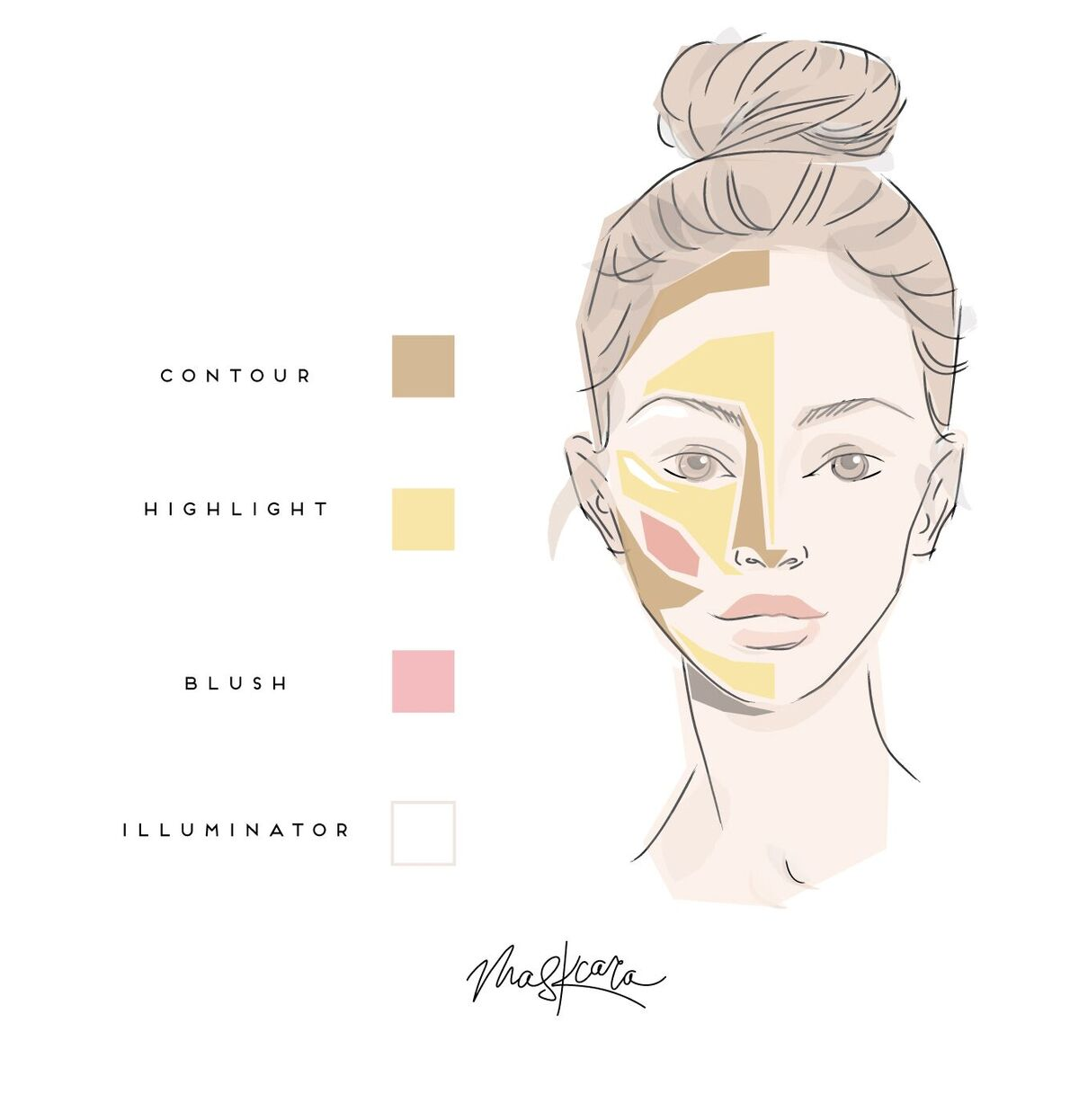 How to HAC Highlight and Contour