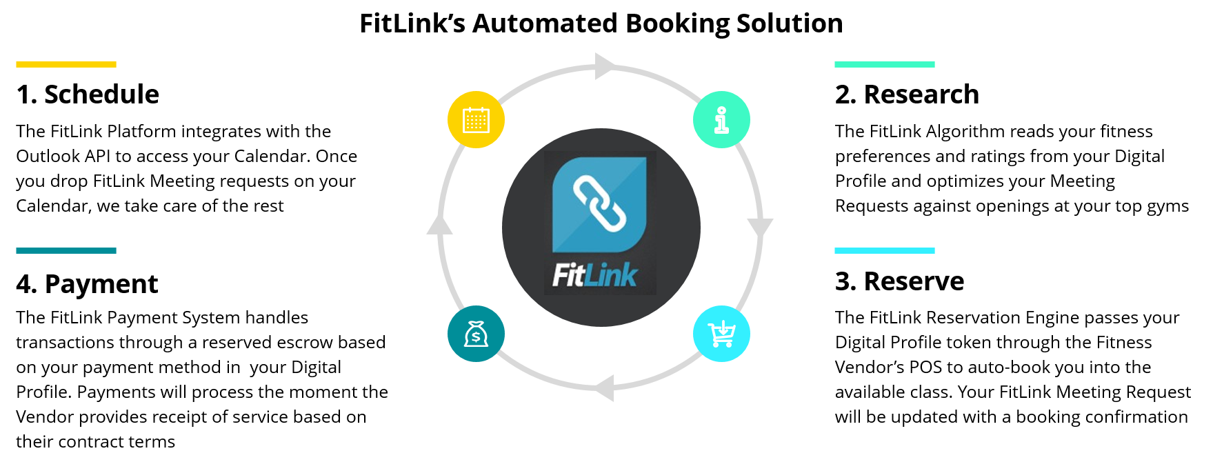 booking solution 2.png