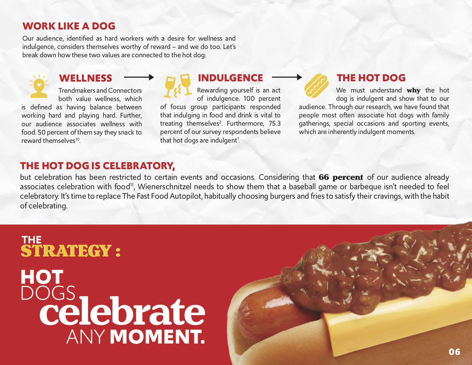 Using our Audience Sweet Spot, we came to the conclusion that the hot dog is inherently linked to wellness and indulgence through the celebratory moments in ones life. This led us to our final strategy:  hot dogs celebrate any moment.
