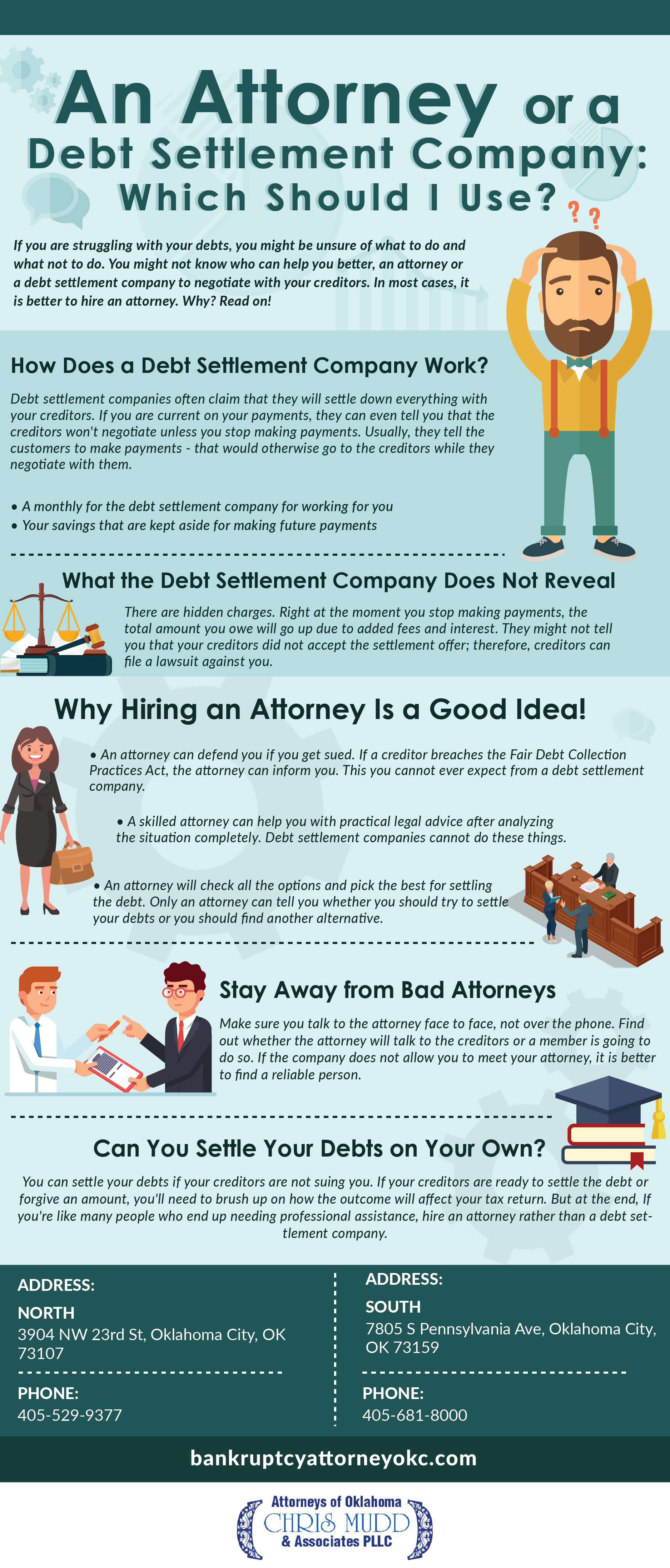 An Attorney Or A Debt Settlement Company Which Should I Use..png