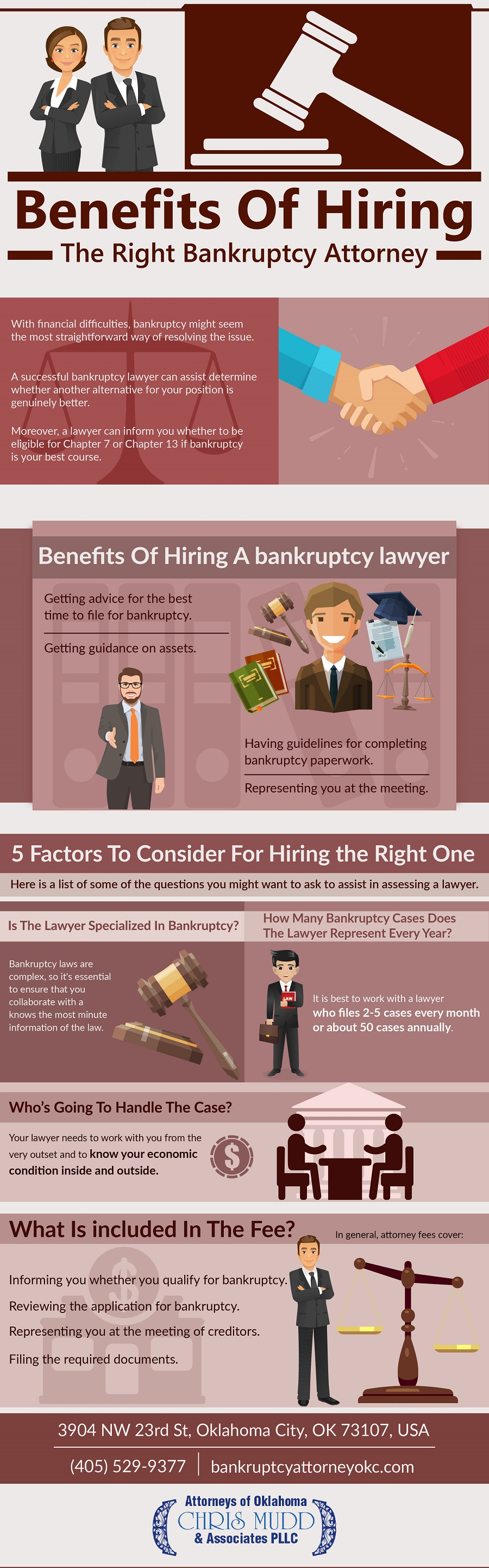 Benefits Of Hiring The Right Bankruptcy Attorney