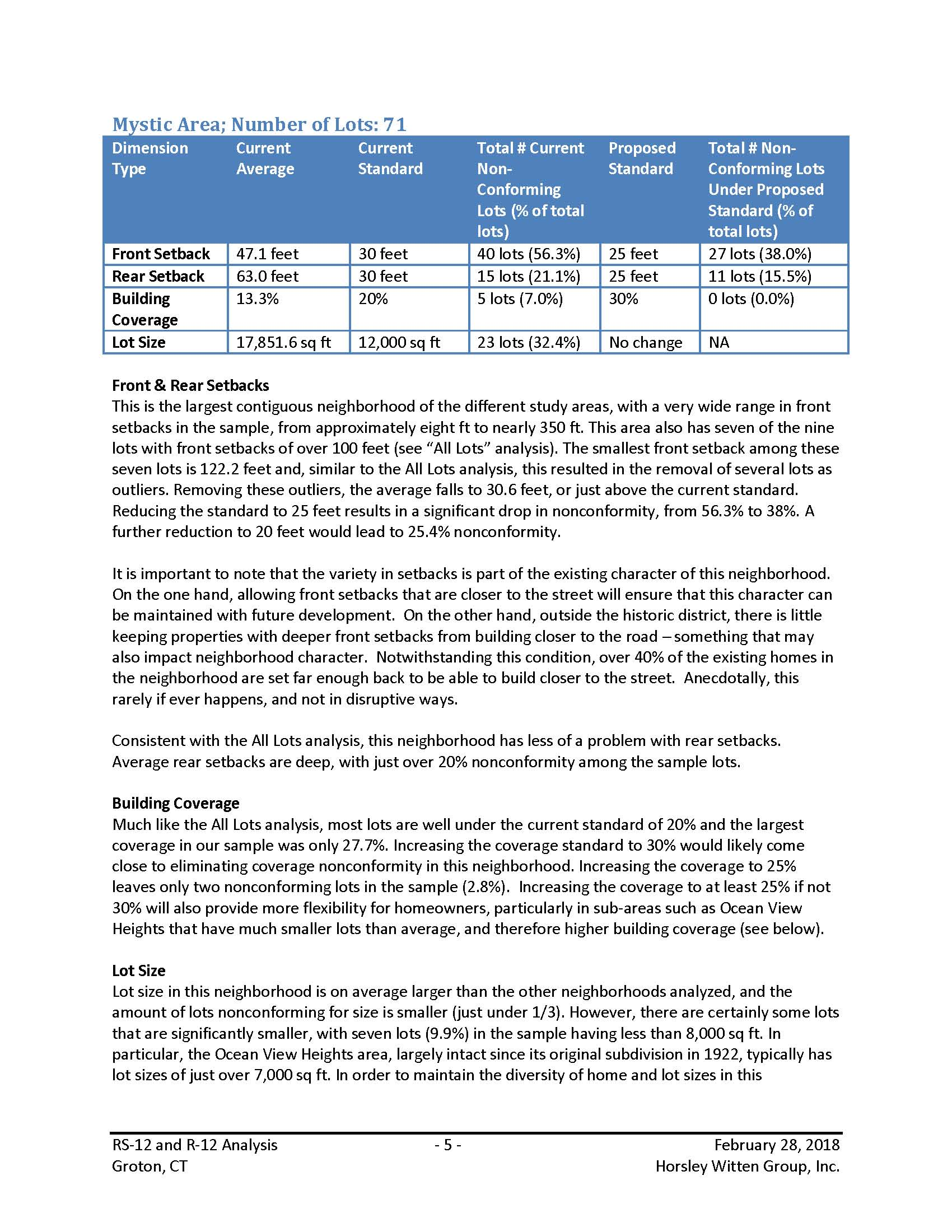 180228_RS12 and R12 Analysis Update_Memo_16156_Page_05.jpg