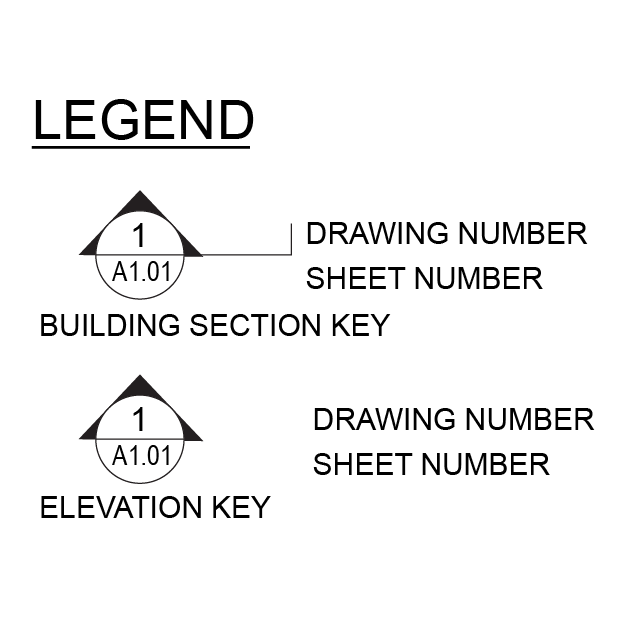 The corresponding numbers in these circles tell us the drawing number and the drawing sheet/page in the set. As with the sections symbol, the number on the top of the line indicates the drawing number on a sheet and the bottom number is the page or sheet number in the set. Just match the tag numbers.