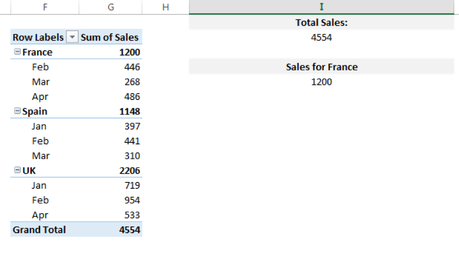 Use the GETPIVOTDATA function for multiple table categories